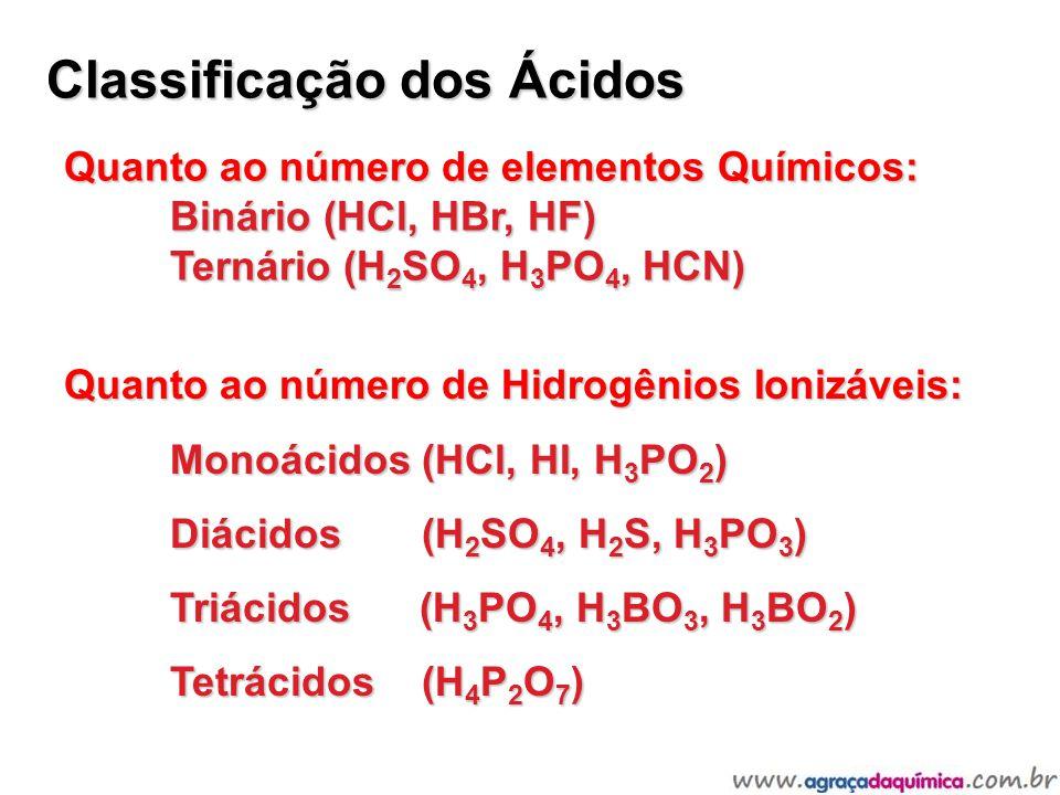 Classificação dos Ácidos Quanto ao número de elementos Químicos: Binário (HCl, HBr, HF) Ternário (H 2 SO 4, H 3 PO 4, HCN) Quanto ao número de Hidrogê