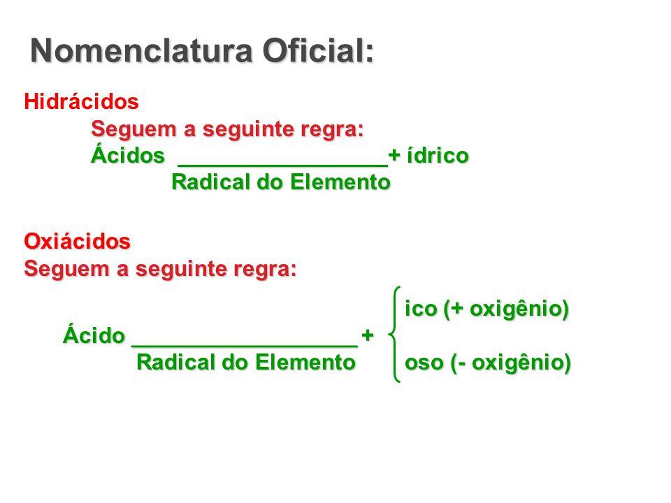 -H 2 SO 4 -HNO 3 -H 3 PO 4 -H 2 CO 3 -H 3 BO 3 -HClO 3 Ácido Per.....ico Ácido.....ico Ácido.....oso Ácido Hipo.....oso Menos Oxigênios Ex: H 3 PO 2 – ác.