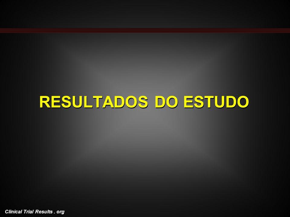Clinical Trial Results. org RESULTADOS DO ESTUDO
