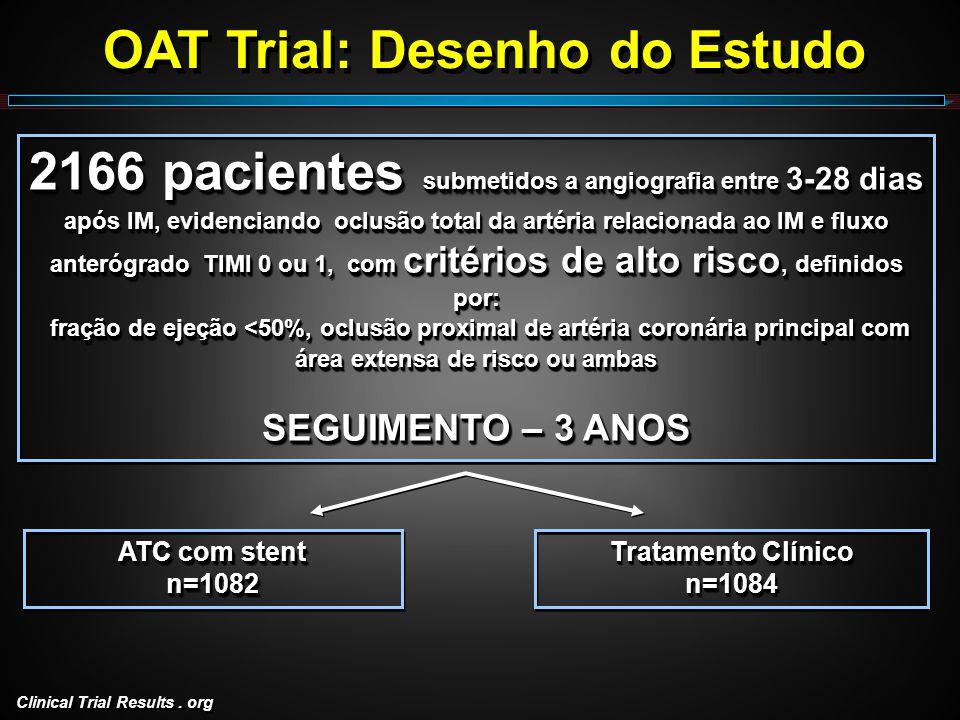 Clinical Trial Results. org OAT Trial: Desenho do Estudo ATC com stent n=1082 n=1082 Tratamento Clínico n=1084 n=1084 2166 pacientes submetidos a angi