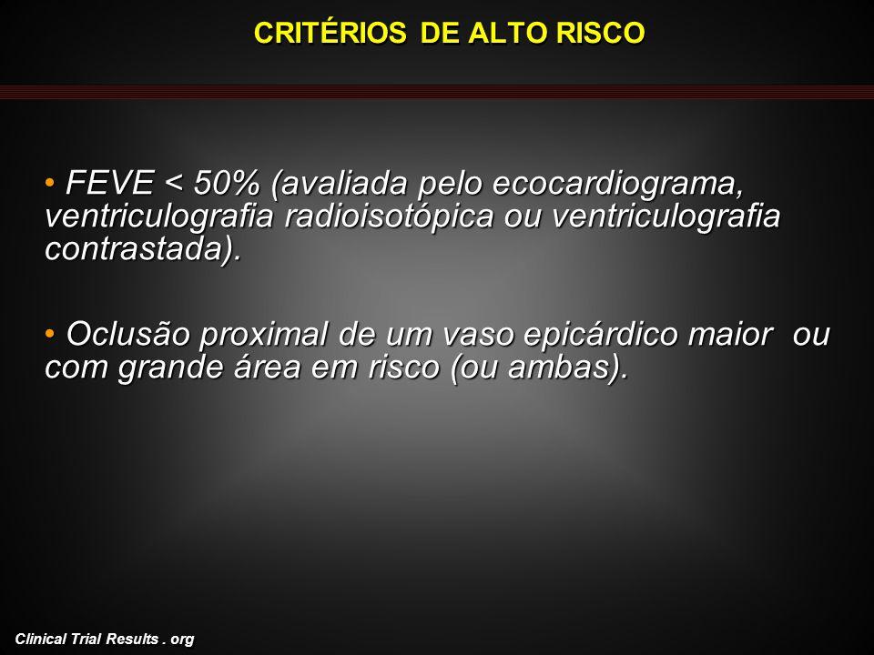 Clinical Trial Results. org FEVE < 50% (avaliada pelo ecocardiograma, ventriculografia radioisotópica ou ventriculografia contrastada). FEVE < 50% (av
