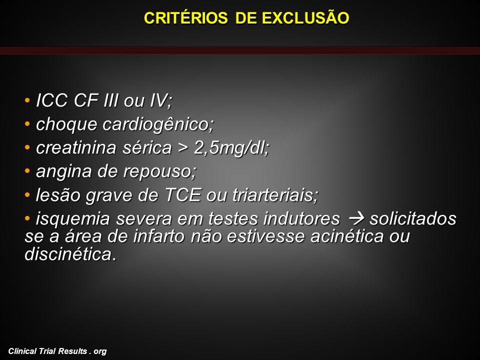 Clinical Trial Results. org CRITÉRIOS DE EXCLUSÃO ICC CF III ou IV; ICC CF III ou IV; choque cardiogênico; choque cardiogênico; creatinina sérica > 2,