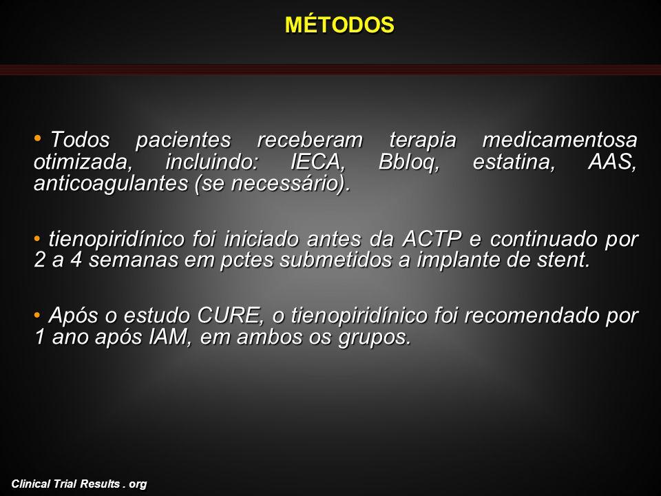 Clinical Trial Results. org MÉTODOS Todos pacientes receberam terapia medicamentosa otimizada, incluindo: IECA, Bbloq, estatina, AAS, anticoagulantes