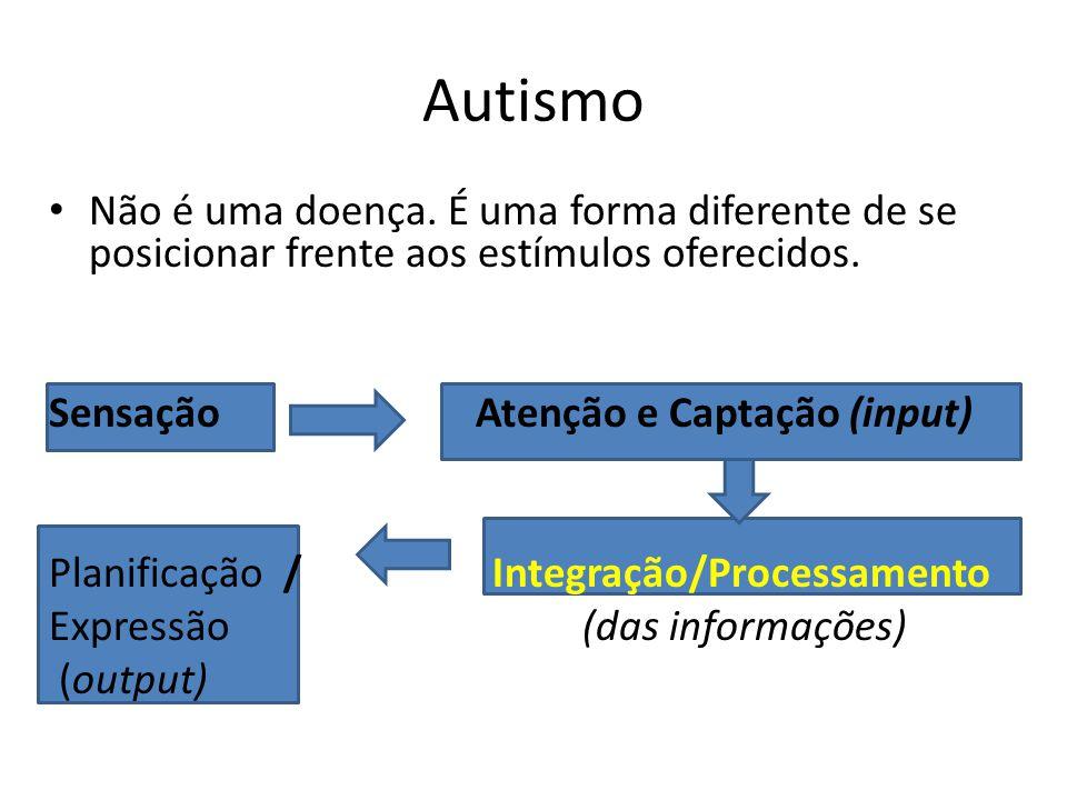 Autismo Não é uma doença. É uma forma diferente de se posicionar frente aos estímulos oferecidos. SensaçãoAtenção e Captação (input) Planificação / In