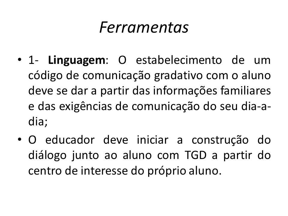 Ferramentas 1- Linguagem: O estabelecimento de um código de comunicação gradativo com o aluno deve se dar a partir das informações familiares e das ex