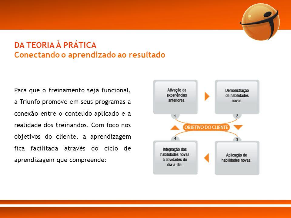 Para que o treinamento seja funcional, a Triunfo promove em seus programas a conexão entre o conteúdo aplicado e a realidade dos treinandos. Com foco