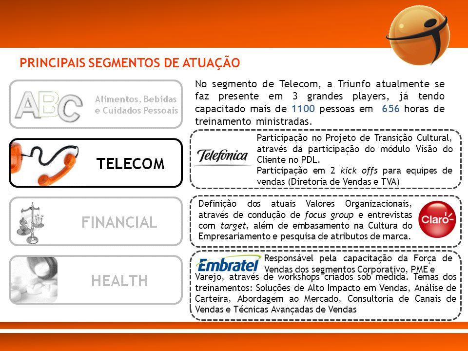 No segmento de Telecom, a Triunfo atualmente se faz presente em 3 grandes players, já tendo capacitado mais de 1100 pessoas em 656 horas de treinament