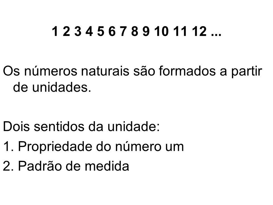 1 2 3 4 5 6 7 8 9 10 11 12... Os números naturais são formados a partir de unidades. Dois sentidos da unidade: 1. Propriedade do número um 2. Padrão d