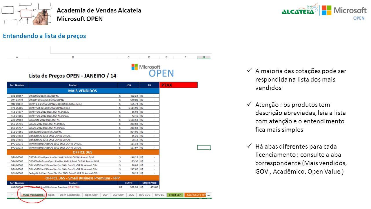Academia de Vendas Alcateia Microsoft OPEN Entendendo a lista de preços A maioria das cotações pode ser respondida na lista dos mais vendidos Atenção