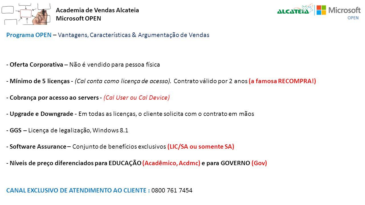 Academia de Vendas Alcateia Microsoft OPEN Programa OPEN – Vantagens, Características & Argumentação de Vendas - Oferta Corporativa – Não é vendido pa
