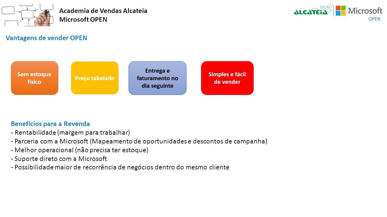 Academia de Vendas Alcateia Microsoft OPEN Vantagens de vender OPEN Benefícios para a Revenda - Rentabilidade (margem para trabalhar) - Parceria com a