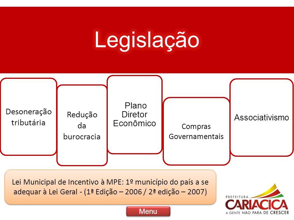 Desoneração tributária Redução da burocracia Plano Diretor Econômico Compras Governamentais Associativismo Lei Municipal de Incentivo à MPE: 1º municí