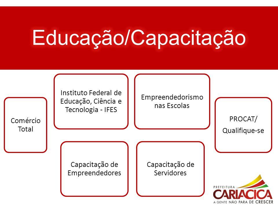 Comércio Total PROCAT/ Qualifique-se Capacitação de Servidores Capacitação de Empreendedores Instituto Federal de Educação, Ciência e Tecnologia - IFE