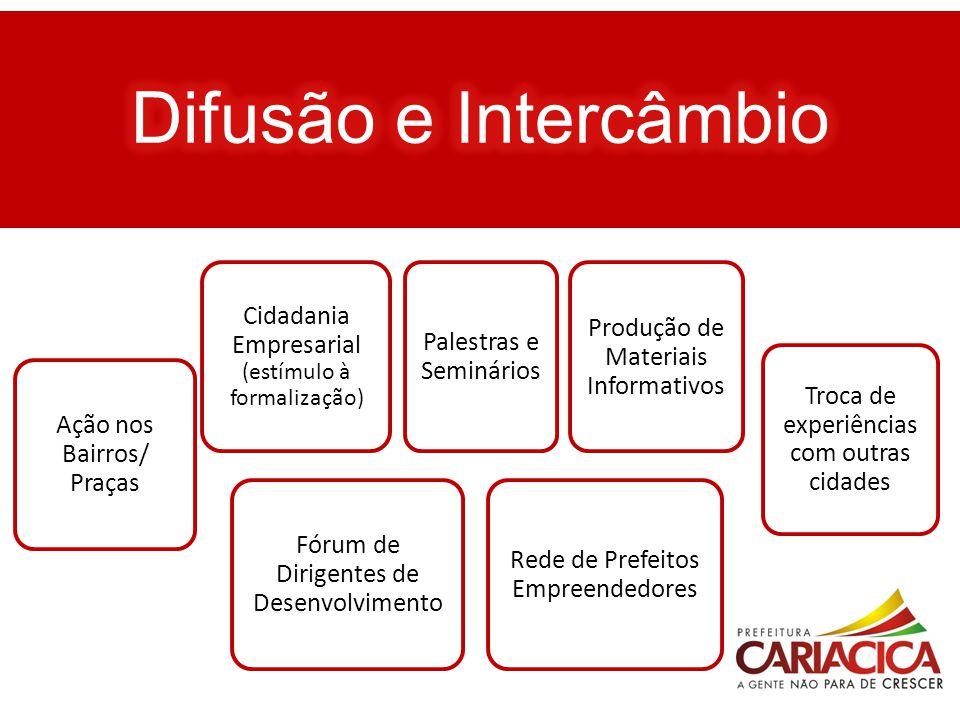 Ação nos Bairros/ Praças Cidadania Empresarial (estímulo à formalização) Palestras e Seminários Produção de Materiais Informativos Troca de experiênci