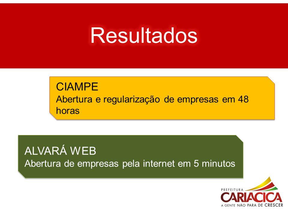 CIAMPE Abertura e regularização de empresas em 48 horas CIAMPE Abertura e regularização de empresas em 48 horas ALVARÁ WEB Abertura de empresas pela i