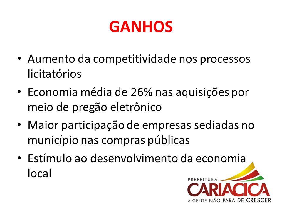 GANHOS Aumento da competitividade nos processos licitatórios Economia média de 26% nas aquisições por meio de pregão eletrônico Maior participação de
