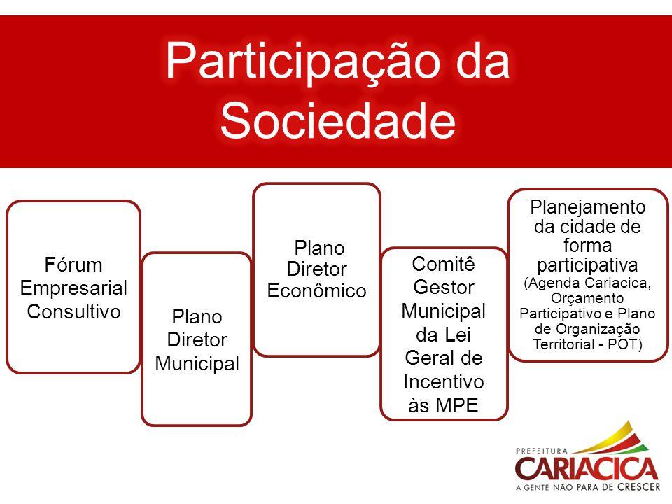 Orçamento Participativo Agenda Cariacica Menu