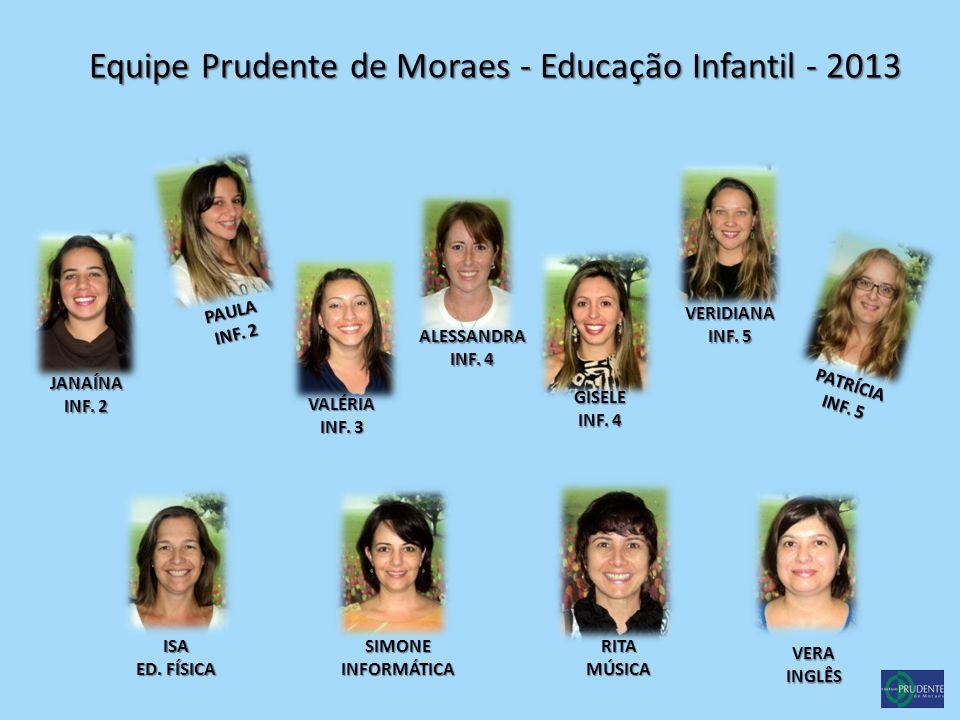 Equipe Prudente de Moraes - Educação Infantil - 2013 PAULA INF. 2 JANAÍNA VALÉRIA INF. 3 ALESSANDRA INF. 4 GISELE VERIDIANA INF. 5 PATRÍCIA ISA ED. FÍ