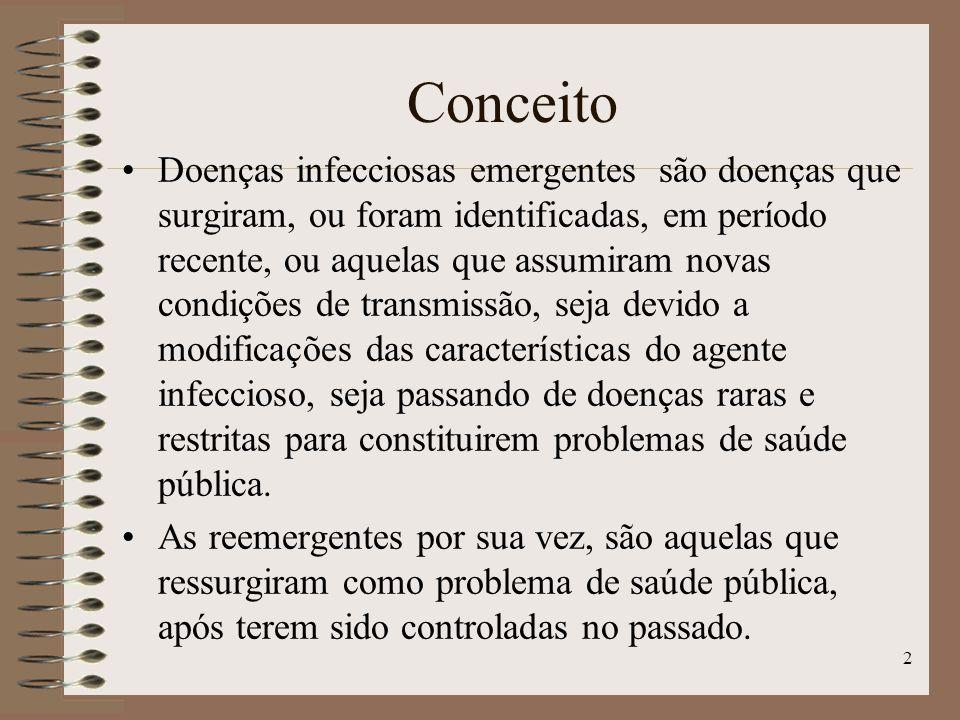 33 Diagnóstico laboratorial Sorologia: baseia-se na detecção de anticorpos específicos para o sorotipo do vírus da dengue.