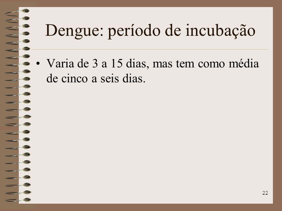 22 Dengue: período de incubação Varia de 3 a 15 dias, mas tem como média de cinco a seis dias.