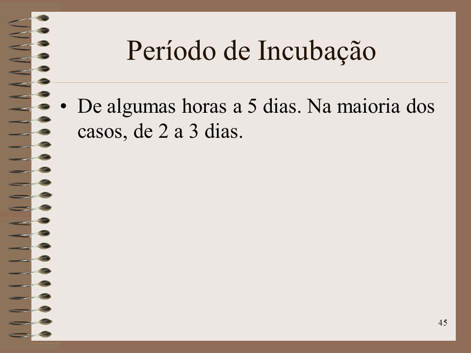 Período de Incubação De algumas horas a 5 dias. Na maioria dos casos, de 2 a 3 dias. 45