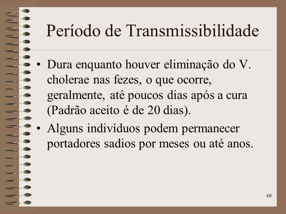 Período de Transmissibilidade Dura enquanto houver eliminação do V.