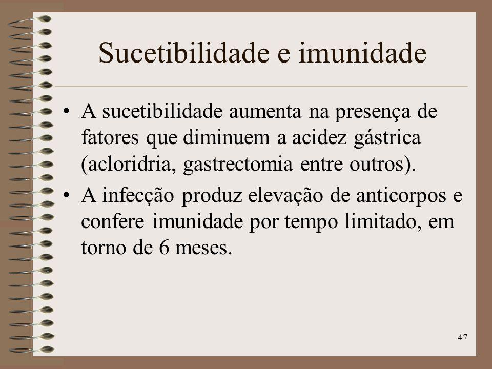 Sucetibilidade e imunidade A sucetibilidade aumenta na presença de fatores que diminuem a acidez gástrica (acloridria, gastrectomia entre outros).
