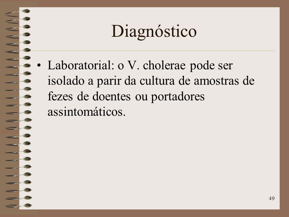 Diagnóstico Laboratorial: o V.