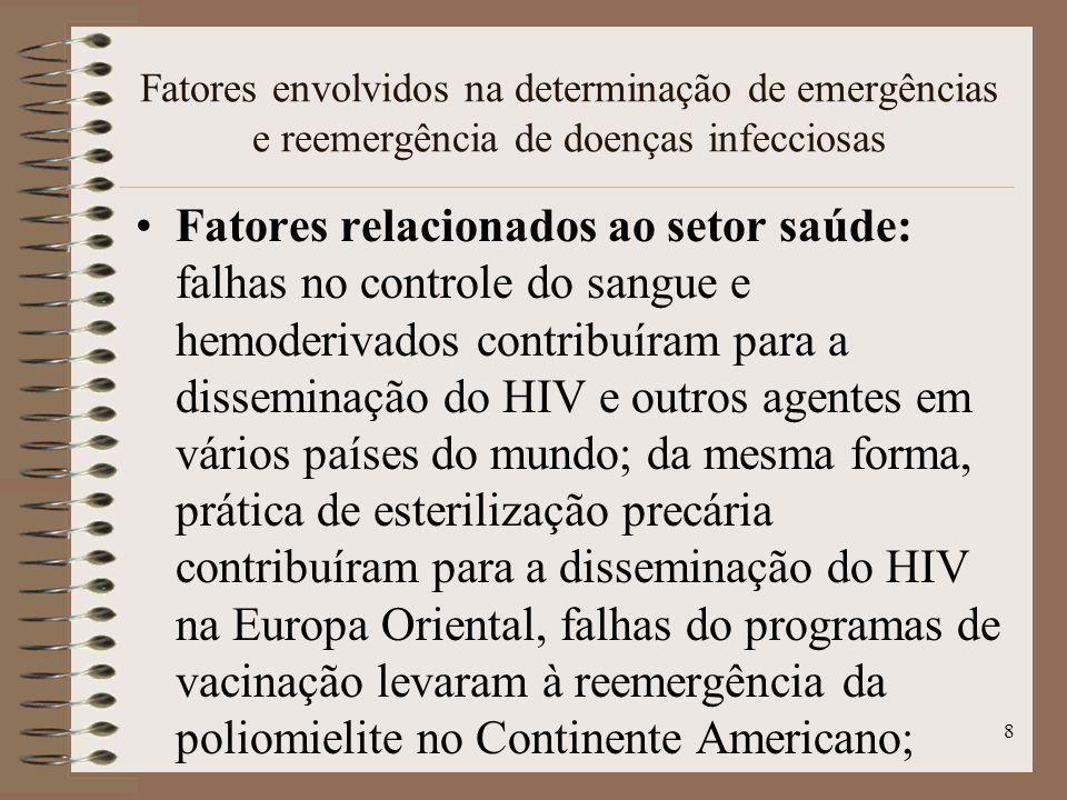 8 Fatores envolvidos na determinação de emergências e reemergência de doenças infecciosas Fatores relacionados ao setor saúde: falhas no controle do sangue e hemoderivados contribuíram para a disseminação do HIV e outros agentes em vários países do mundo; da mesma forma, prática de esterilização precária contribuíram para a disseminação do HIV na Europa Oriental, falhas do programas de vacinação levaram à reemergência da poliomielite no Continente Americano;