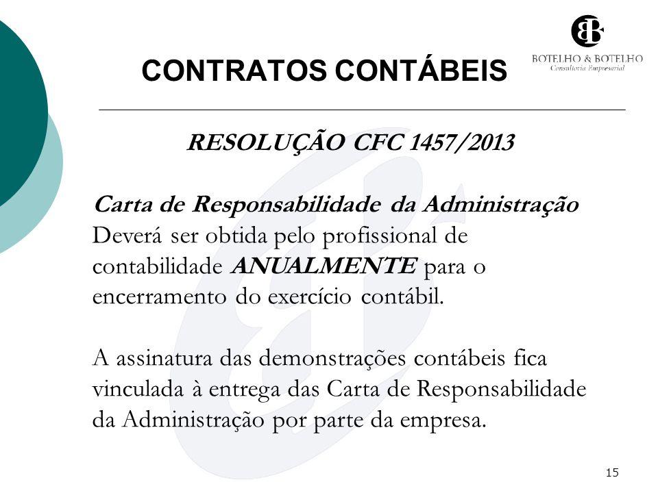 15 CONTRATOS CONTÁBEIS RESOLUÇÃO CFC 1457/2013 Carta de Responsabilidade da Administração Deverá ser obtida pelo profissional de contabilidade ANUALME