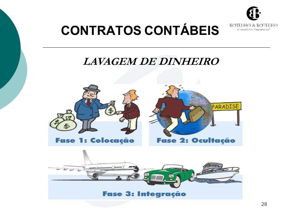 28 CONTRATOS CONTÁBEIS LAVAGEM DE DINHEIRO