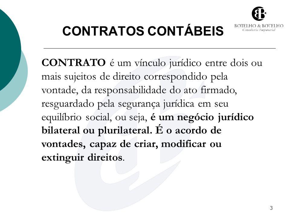 3 CONTRATOS CONTÁBEIS CONTRATO é um vínculo jurídico entre dois ou mais sujeitos de direito correspondido pela vontade, da responsabilidade do ato fir