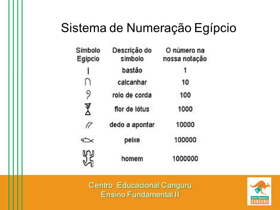 Sistema de Numeração Egípcio