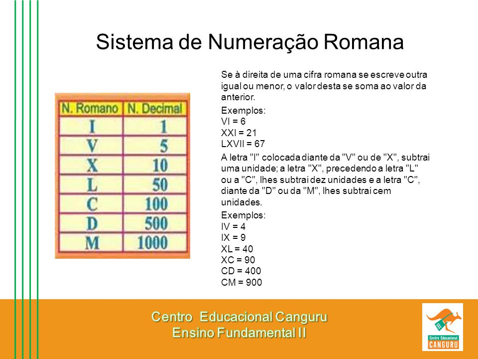 Sistema de Numeração Romana Se à direita de uma cifra romana se escreve outra igual ou menor, o valor desta se soma ao valor da anterior. Exemplos: VI
