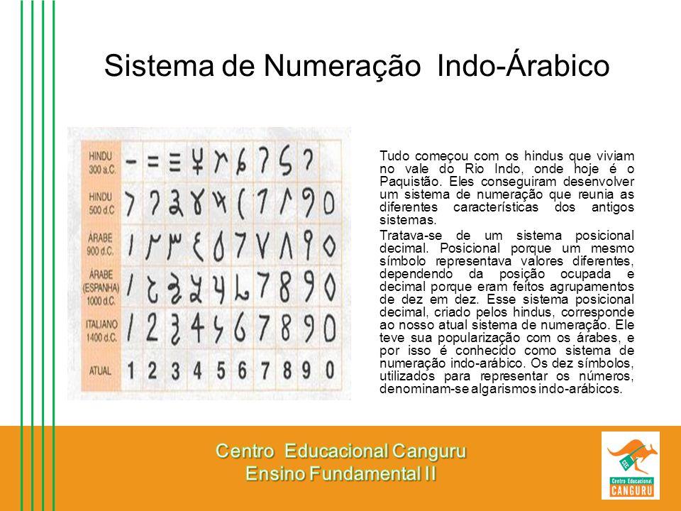 Sistema de Numeração Indo-Árabico Tudo começou com os hindus que viviam no vale do Rio Indo, onde hoje é o Paquistão. Eles conseguiram desenvolver um