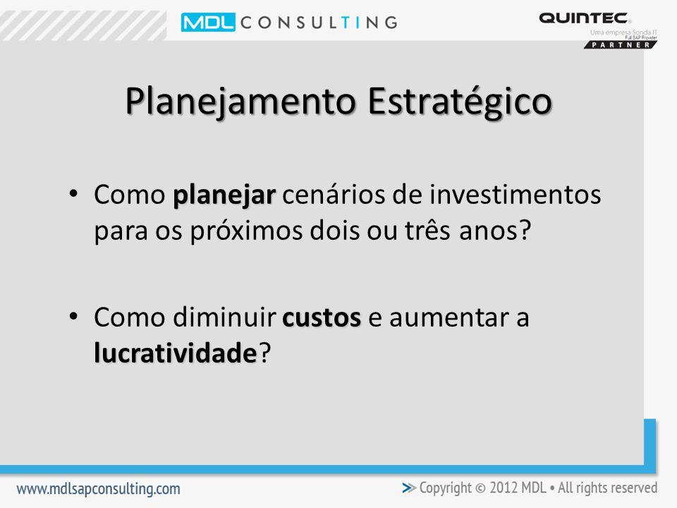 Planejamento Estratégico planejar Como planejar cenários de investimentos para os próximos dois ou três anos.