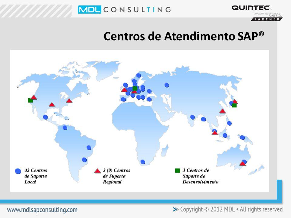 Centros de Atendimento SAP®