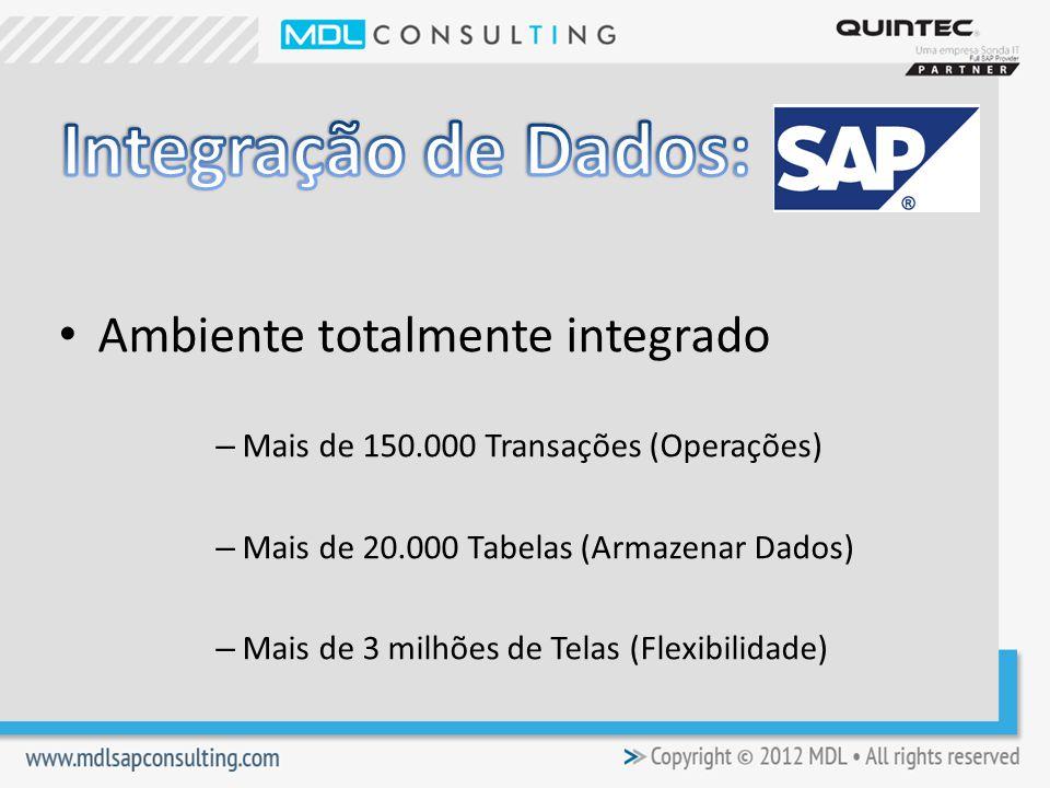Ambiente totalmente integrado – Mais de 150.000 Transações (Operações) – Mais de 20.000 Tabelas (Armazenar Dados) – Mais de 3 milhões de Telas (Flexibilidade)