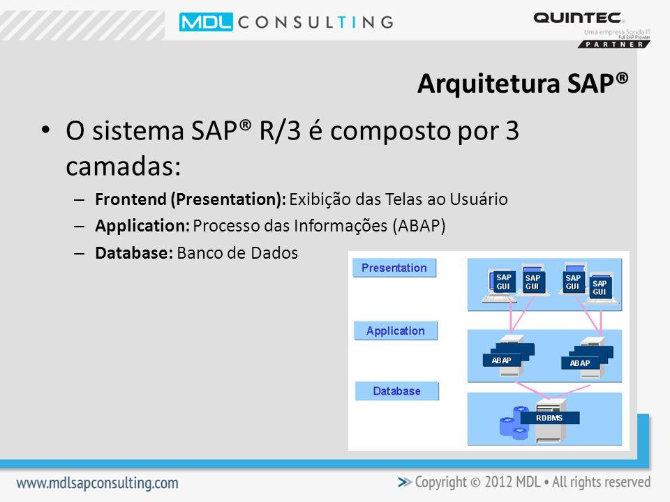 O sistema SAP® R/3 é composto por 3 camadas: – Frontend (Presentation): Exibição das Telas ao Usuário – Application: Processo das Informações (ABAP) – Database: Banco de Dados Arquitetura SAP®