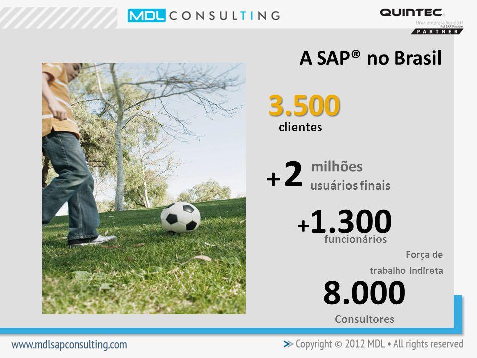 3.500 clientes 2 usuários finais + milhões funcionários + 1.300 A SAP® no Brasil 8.000 Força de trabalho indireta Consultores