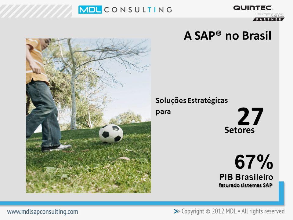 A SAP® no Brasil Soluções Estratégicas para 27 Setores faturado sistemas SAP 67% PIB Brasileiro