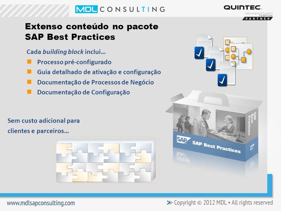Extenso conteúdo no pacote SAP Best Practices Cada building block inclui… Processo pré-configurado Guia detalhado de ativação e configuração Documentação de Processos de Negócio Documentação de Configuração Sem custo adicional para clientes e parceiros…