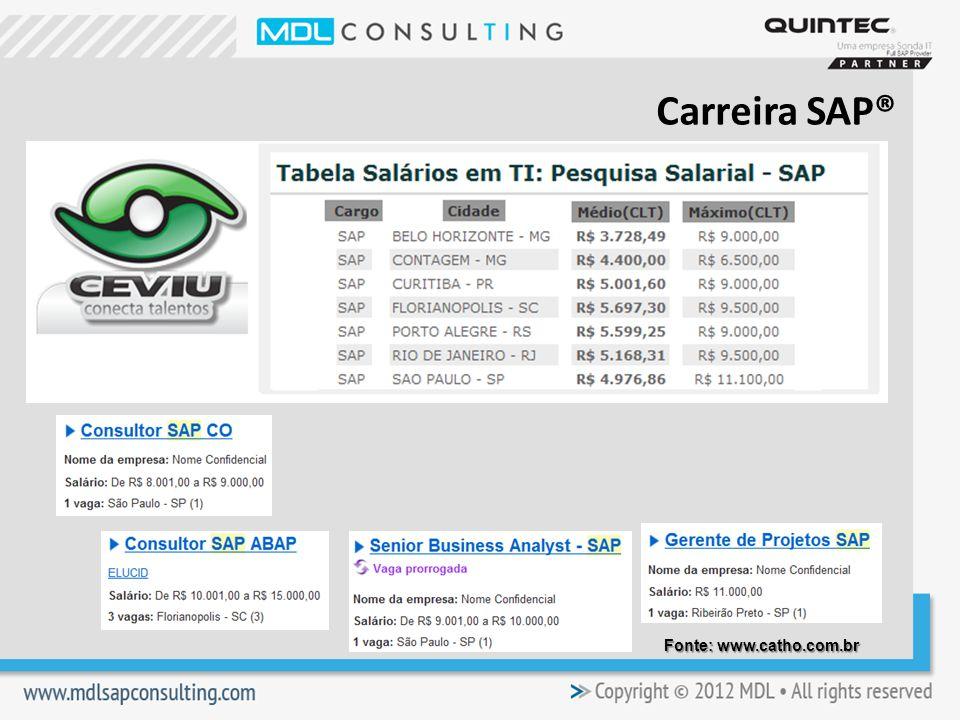 Fonte: www.catho.com.br Carreira SAP®