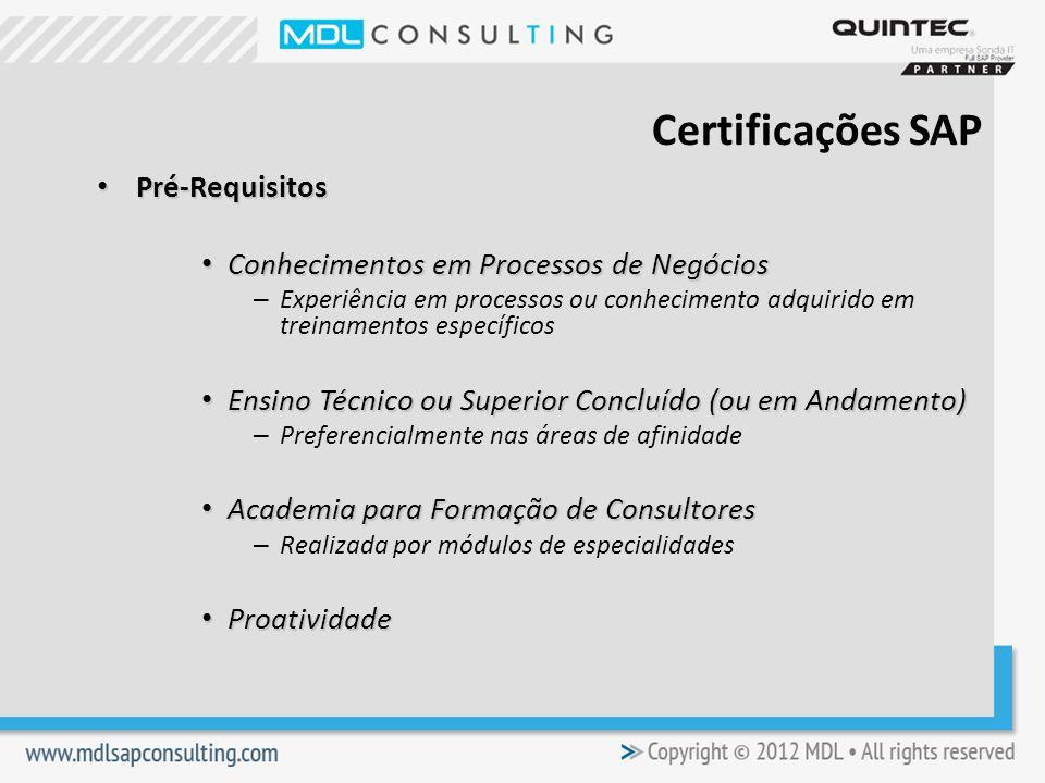 Pré-Requisitos Pré-Requisitos Conhecimentos em Processos de Negócios Conhecimentos em Processos de Negócios – Experiência em processos ou conhecimento adquirido em treinamentos específicos Ensino Técnico ou Superior Concluído (ou em Andamento) Ensino Técnico ou Superior Concluído (ou em Andamento) – Preferencialmente nas áreas de afinidade Academia para Formação de Consultores Academia para Formação de Consultores – Realizada por módulos de especialidades Proatividade Proatividade Certificações SAP
