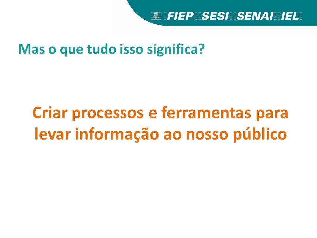 Mas o que tudo isso significa? Criar processos e ferramentas para levar informação ao nosso público
