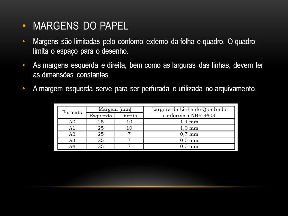 MARGENS DO PAPEL Margens são limitadas pelo contorno externo da folha e quadro. O quadro limita o espaço para o desenho. As margens esquerda e direita