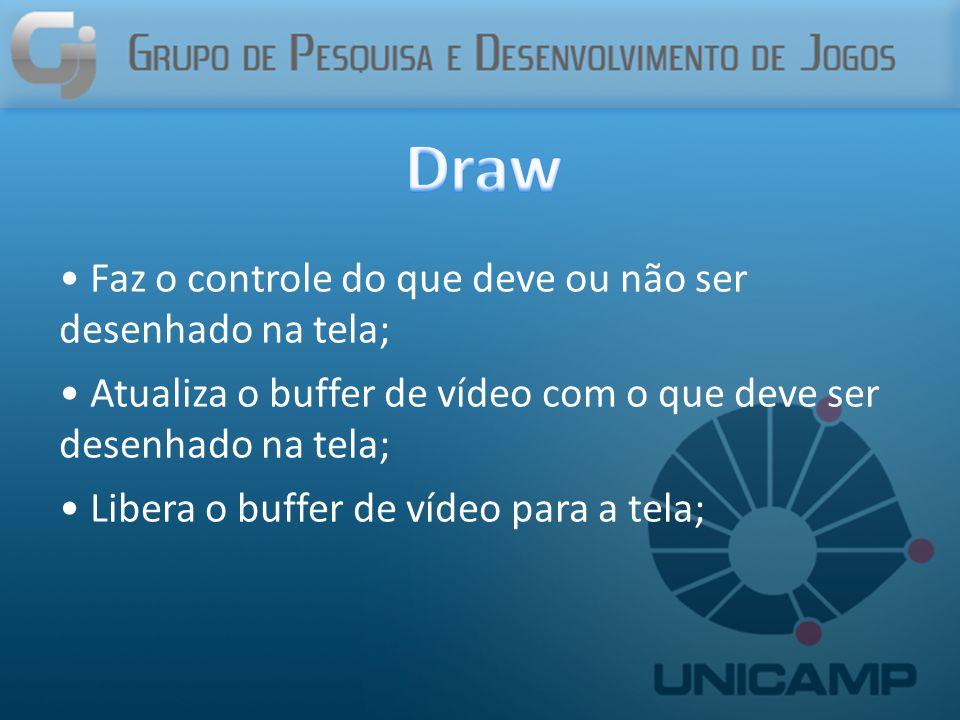 Faz o controle do que deve ou não ser desenhado na tela; Atualiza o buffer de vídeo com o que deve ser desenhado na tela; Libera o buffer de vídeo para a tela;