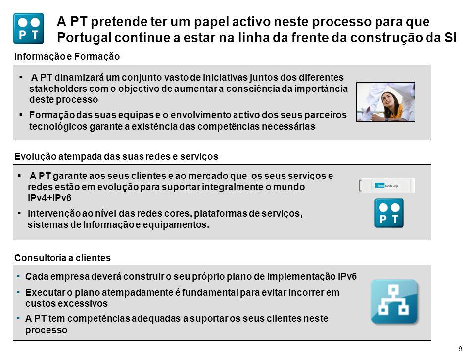10 http://ipv6.telecom.pt A PT manterá um canal de informação actualizada em: