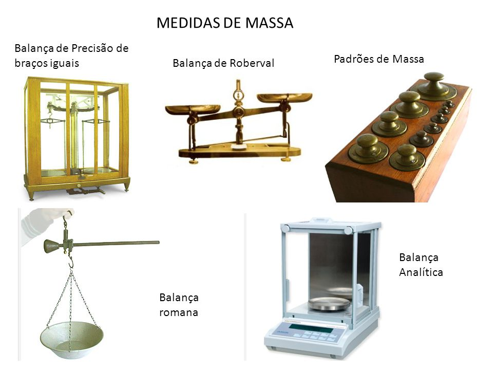 Balança de Precisão de braços iguais Balança de Roberval Padrões de Massa MEDIDAS DE MASSA Balança Analítica Balança romana