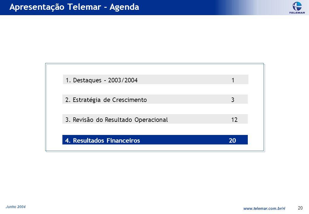 Junho 2004 www.telemar.com.br/ri 20 Apresentação Telemar - Agenda 3. Revisão do Resultado Operacional 12 2. Estratégia de Crescimento 3 1. Destaques –